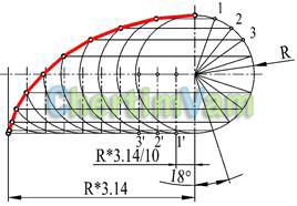 Построение циклоиды